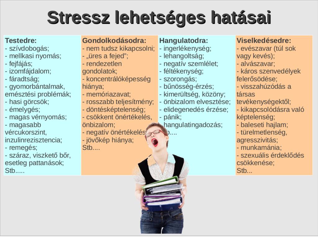 Stressz külföldön