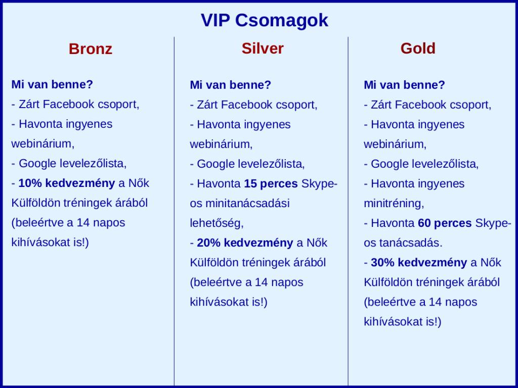 VIP csomagok3